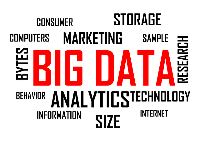Big Data words